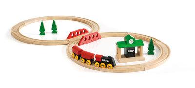 BRIO - Klassieke treinset